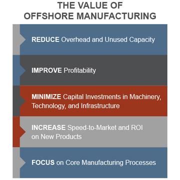 BTX_infogpx_manufacturing-360px